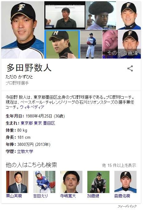 Google検索結果「多田野数人」
